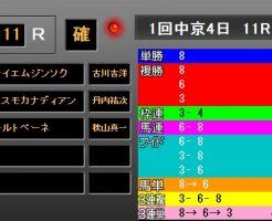 東海S2018 レース結果