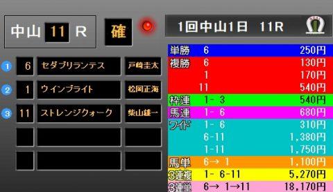 中山金杯2018 レース結果
