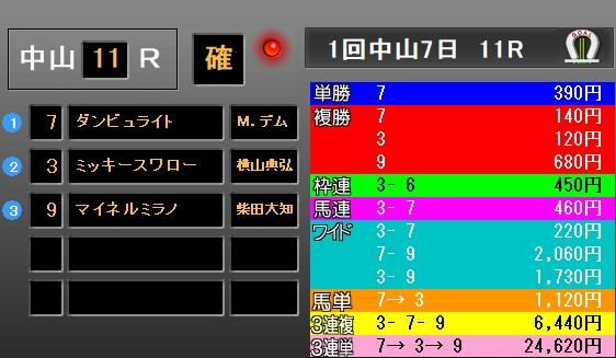 AJCC2018 レース結果