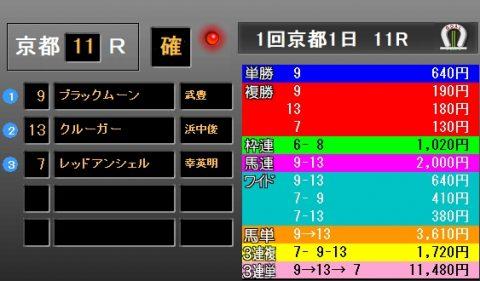 京都金杯2018 レース結果