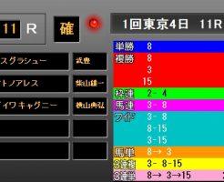 東京新聞杯2018 レース結果