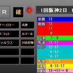 阪急杯2018 レース結果
