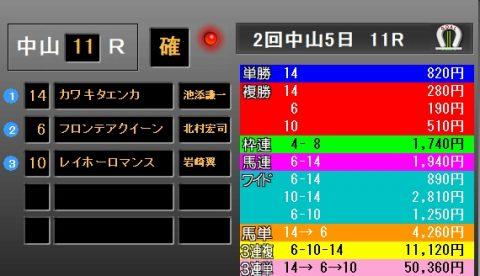 中山牝馬S2018 レース結果