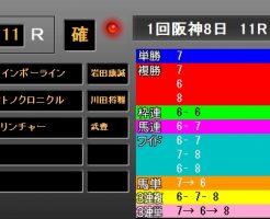 阪神大賞典2018 レース結果