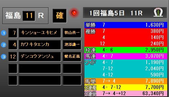 福島牝馬S2018 レース結果