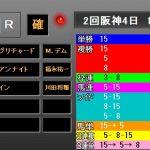 大阪杯2018 レース結果