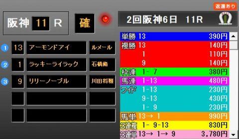 桜花賞2018 レース結果