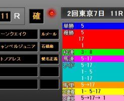 京王杯SC2018 レース結果