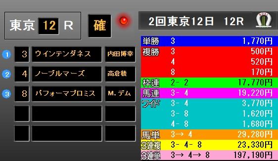 目黒記念2018レース結果