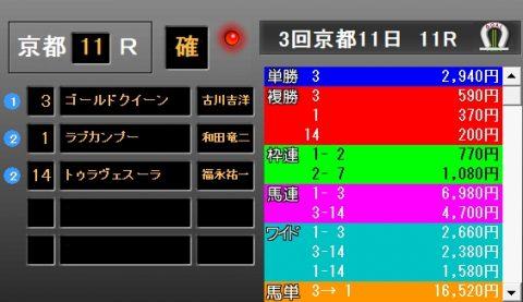 葵S2018 レース結果