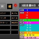 平安S2018 レース結果
