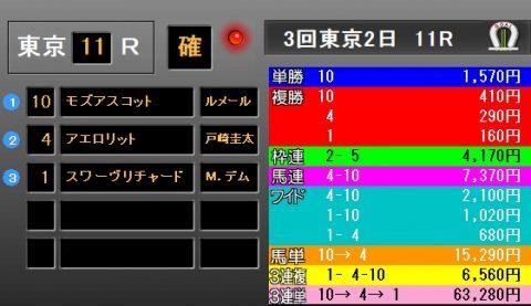 安田記念2018レース結果