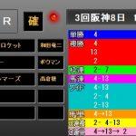 宝塚記念2018レース結果