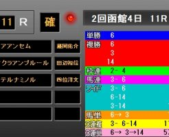 函館記念2018レース結果