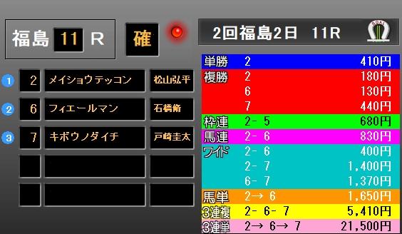 ラジオNIKKEI賞 2018レース結果