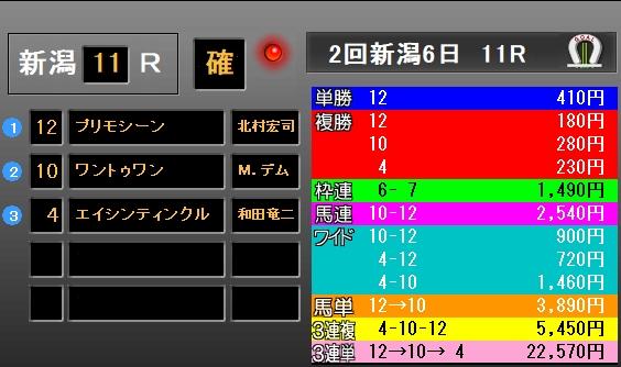 関屋記念2018レース結果