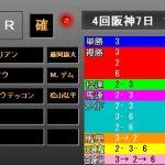 神戸新聞杯2018 レース結果