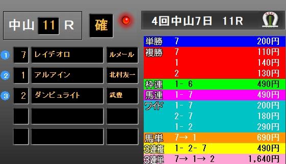 オールカマー2018 レース結果