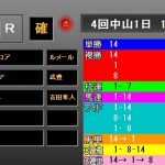 紫苑S2018 レース結果