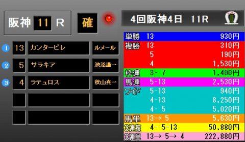 ローズS2018 レース結果