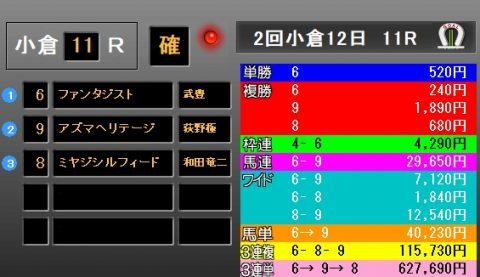 小倉2歳S2018 レース結果