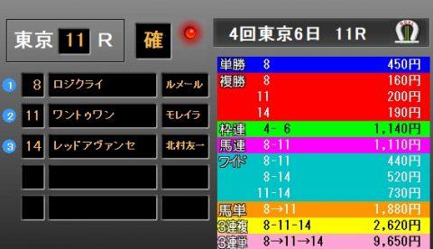 富士S2018 レース結果