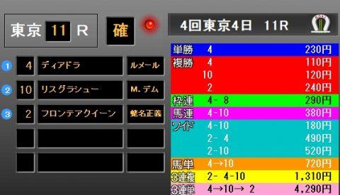 府中牝馬S2018 レース結果