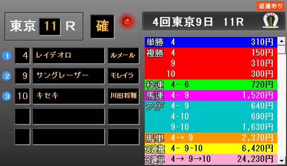 天皇賞秋2018 レース結果
