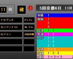 マイルCS2018 レース結果