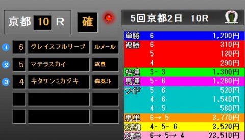 JBCスプリント レース結果
