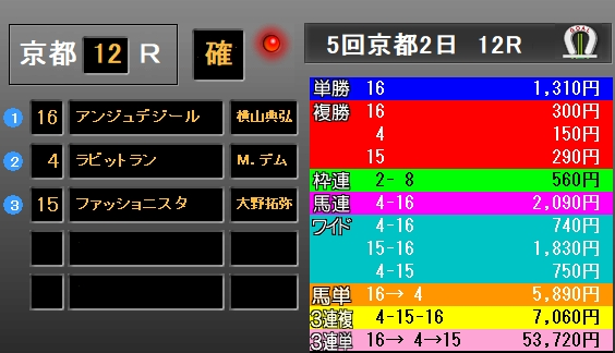 JBCレディスクラシック2018 レース結果