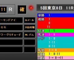 ジャパンカップ2018 レース結果