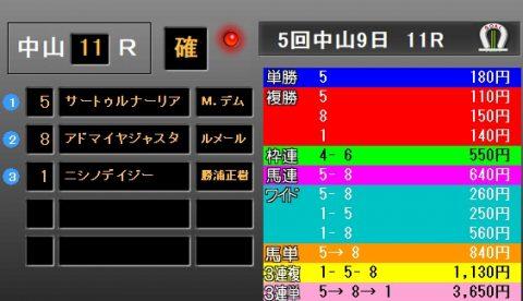 ホープフルS2018 レース結果