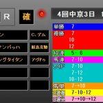 中日新聞杯2018 レース結果