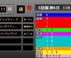 朝日杯FS2018 レース結果