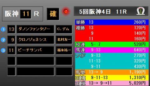 阪神JF2018 レース結果