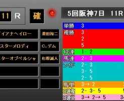 阪神カップ2018 レース結果