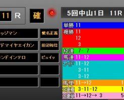 ステイヤーズS2018 レース結果