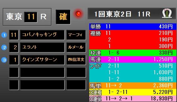 根岸S2019 レース結果