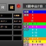 AJCC2019 レース結果