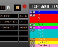 京成杯2019 レース結果