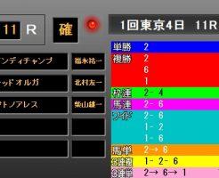 東京新聞杯2019 レース結果