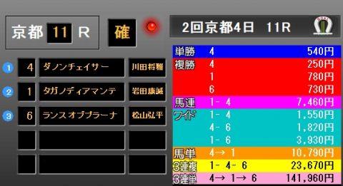 きさらぎ賞2019 レース結果