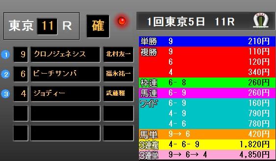 クイーンC2019 レース結果