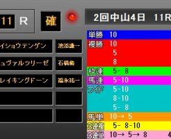 弥生賞2019 レース結果
