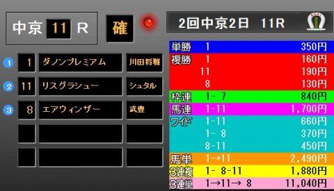 金鯱賞2019 レース結果