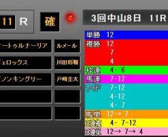皐月賞2019 レース結果