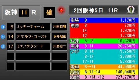 阪神牝馬S2019 レース結果