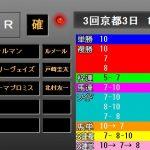 天皇賞春2019 レース結果