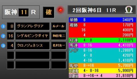 桜花賞2019 レース結果